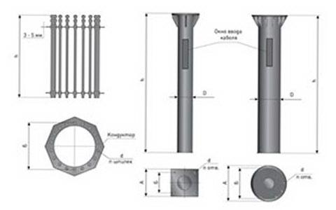 Фундамент металлический (опор СФ, ОПФ, ОС(ф), ТФ, СФГ)
