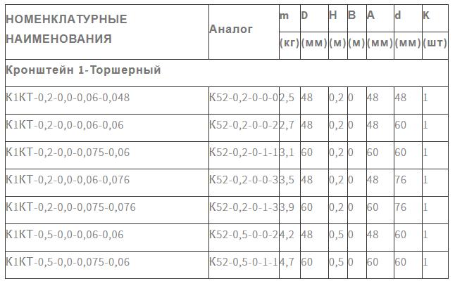 Кронштейн К1КТ