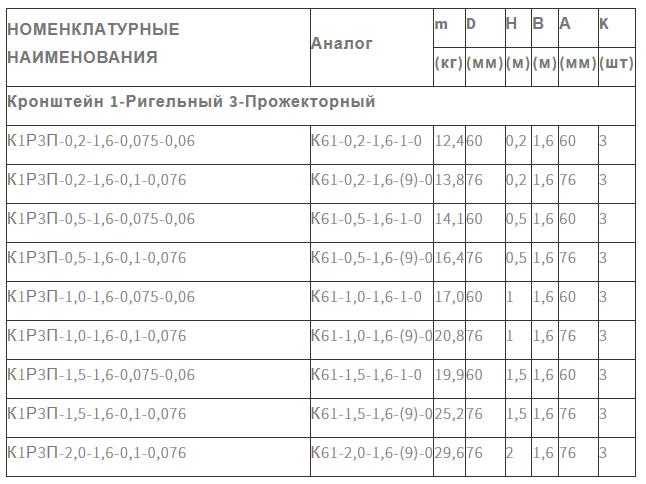 Кронштейн К1Р3П